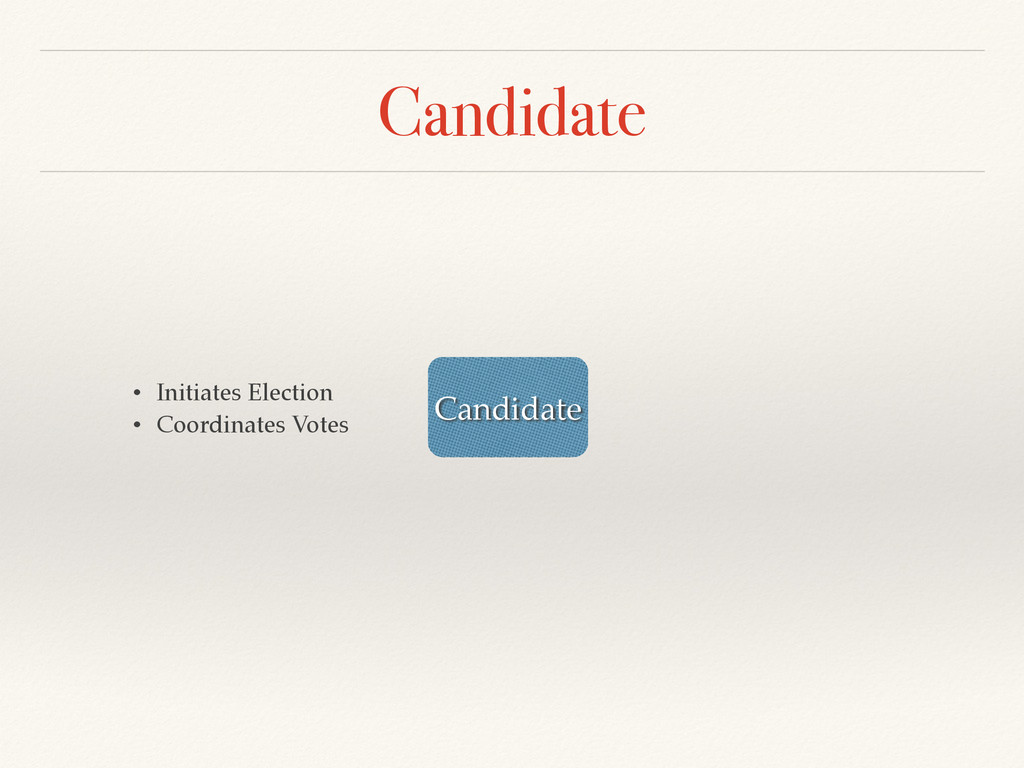 Candidate Candidate! • Initiates Election! • Co...