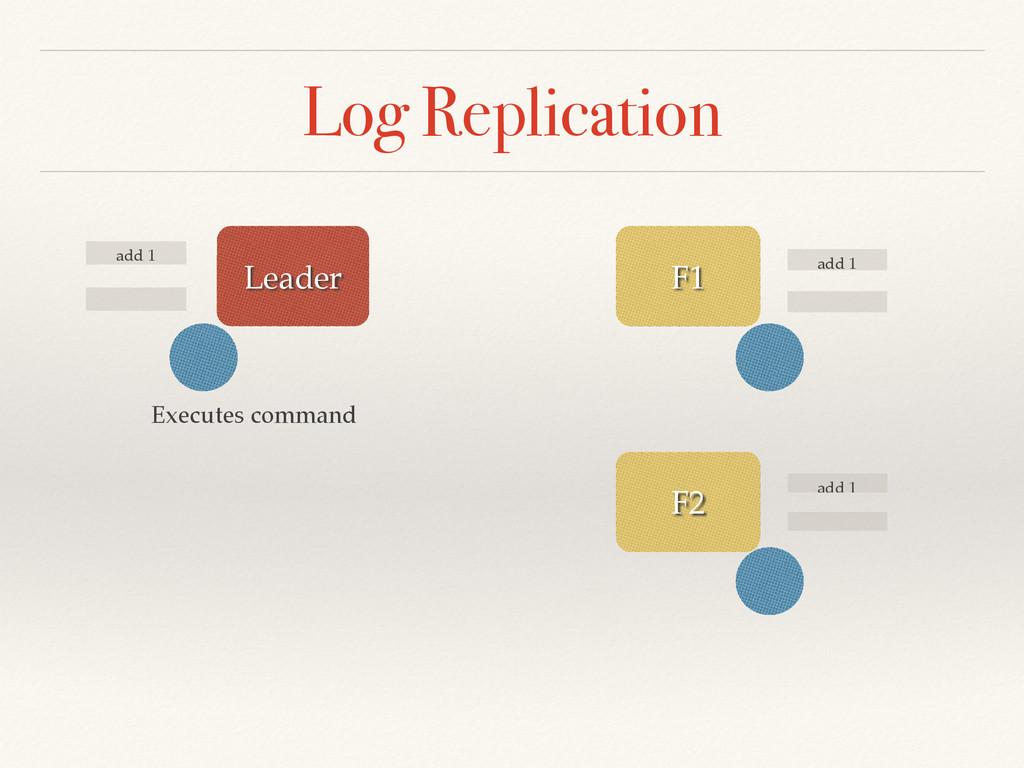 Log Replication add 1 add 1 add 1 F2 F1 Leader ...