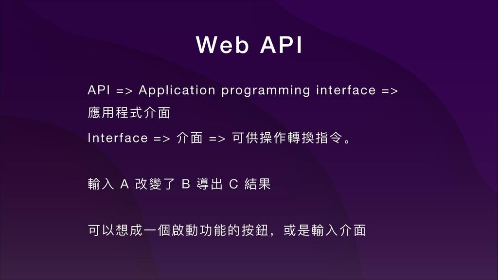 Web API API => Application programming interfac...