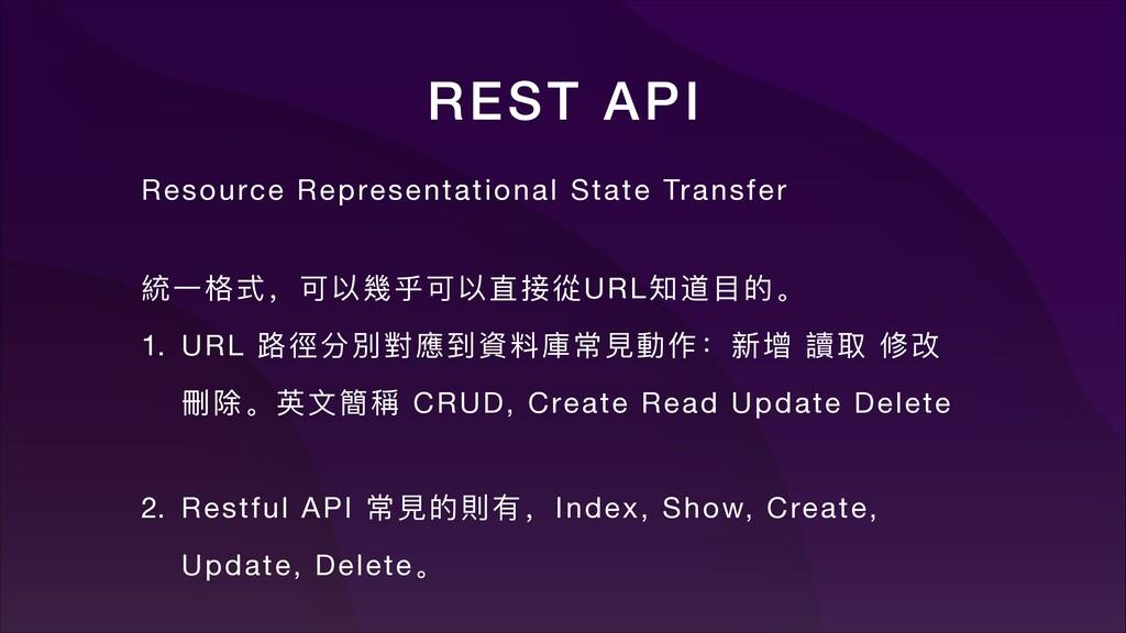 REST API Resource Representational State Transf...