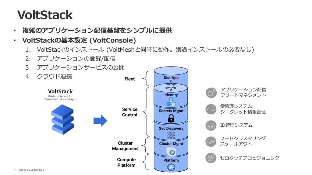   ©2021 F5 NETWORKS 11 VoltStack • 複雑のアプリケーション配...