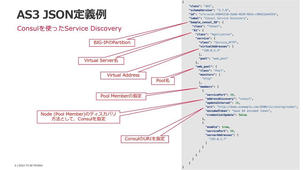   ©2021 F5 NETWORKS 6 Consulを使ったService Discove...