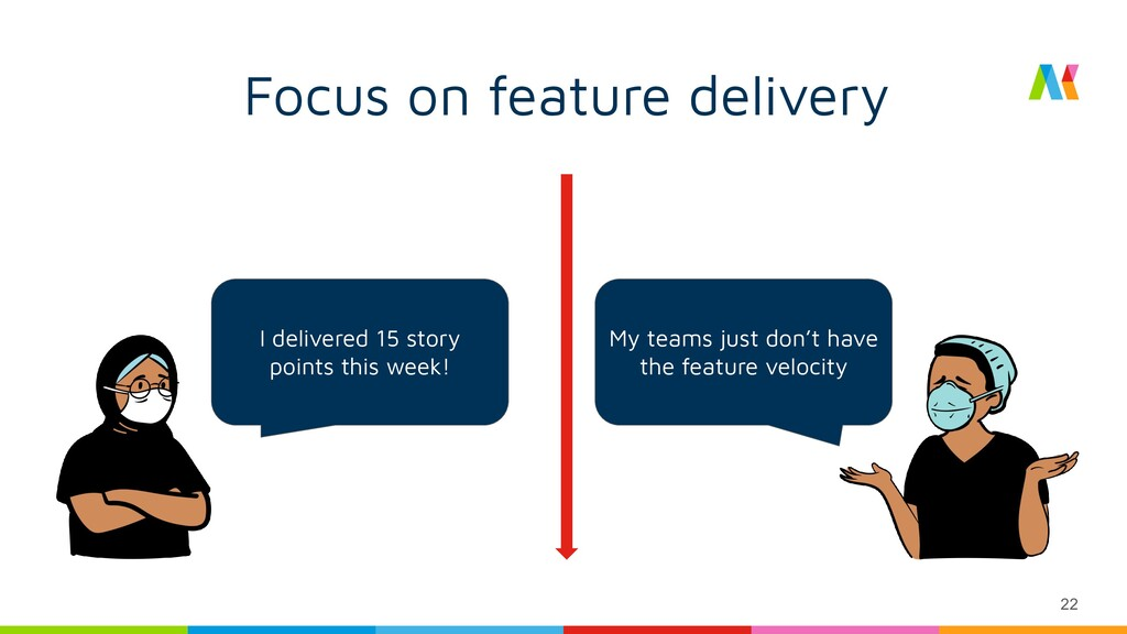 22 Focus on feature delivery I delivered 15 sto...