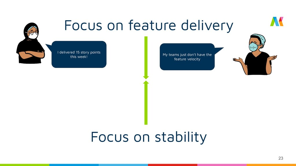 23 Focus on feature delivery Focus on stability...