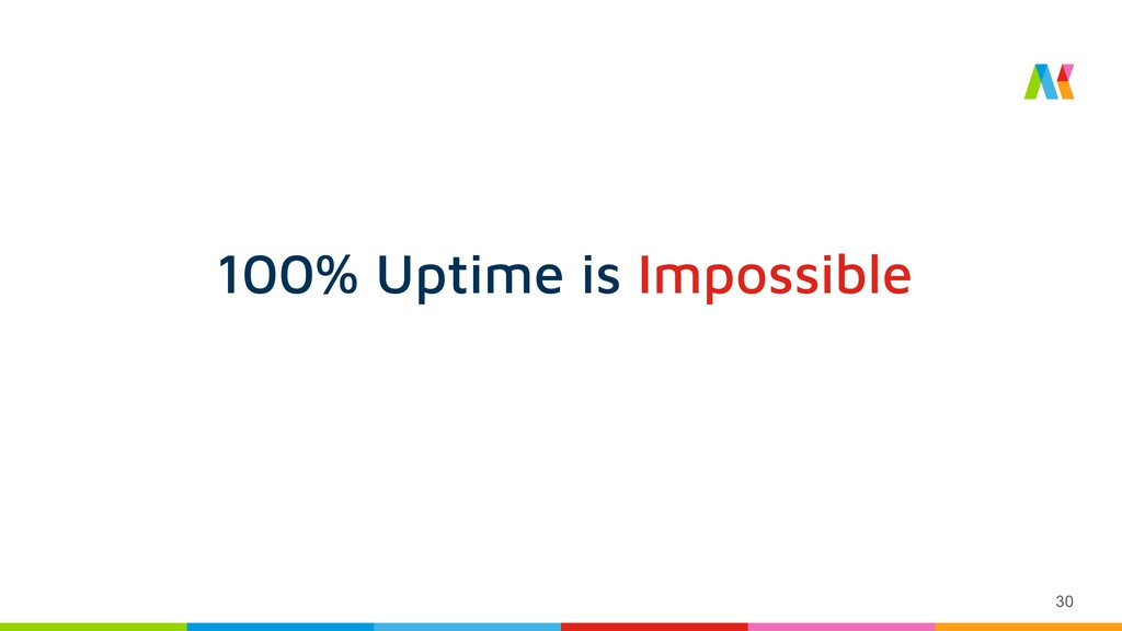 30 100% Uptime is Impossible
