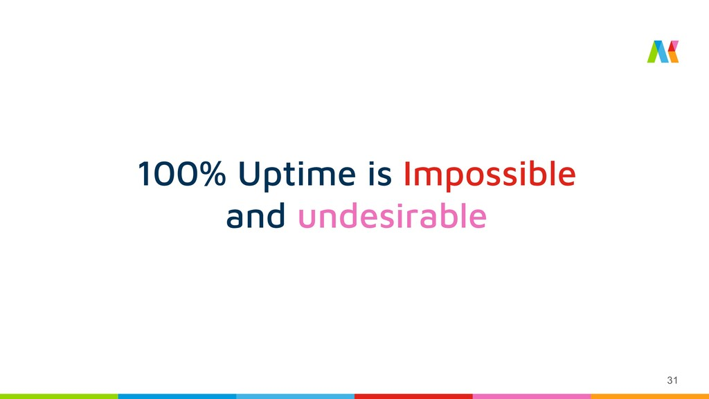 31 100% Uptime is Impossible and undesirable