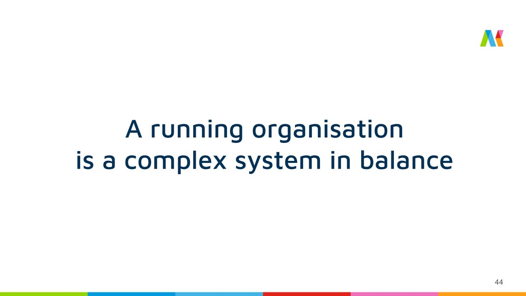 44 A running organisation is a complex system i...
