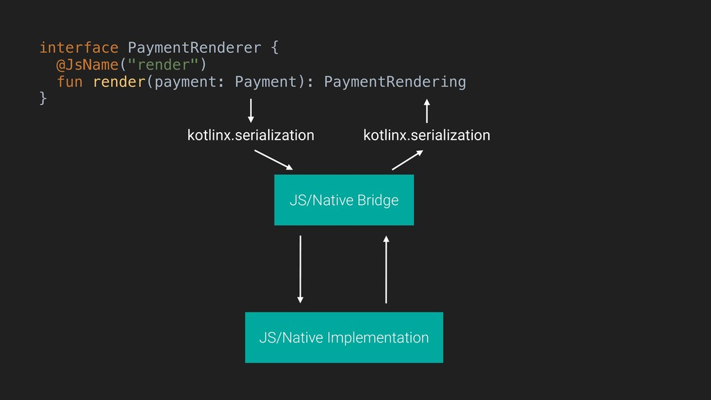 "interface PaymentRenderer { @JsName(""render"") f..."
