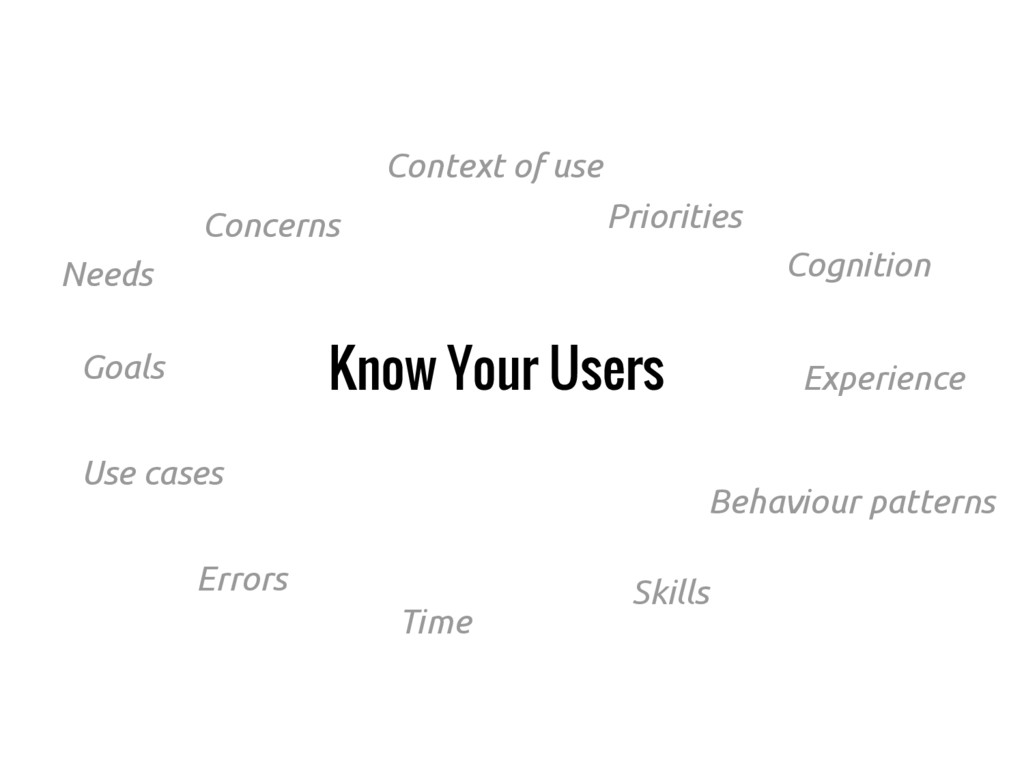 Know Your Users Needs Goals Use cases Prioritie...