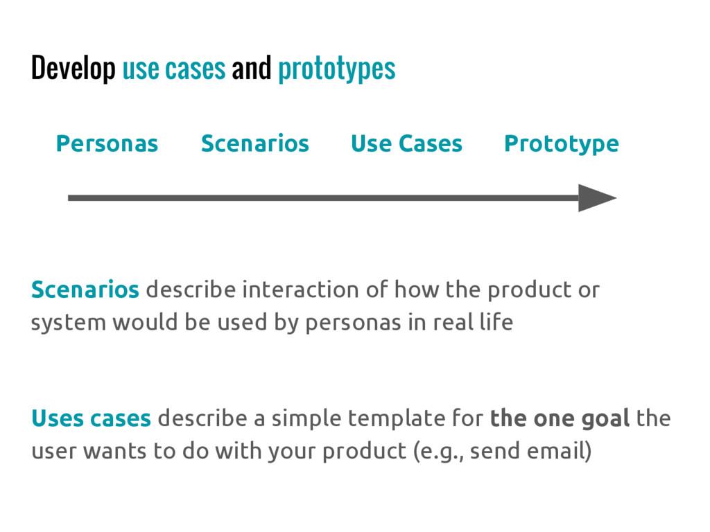 Develop use cases and prototypes Personas Scena...