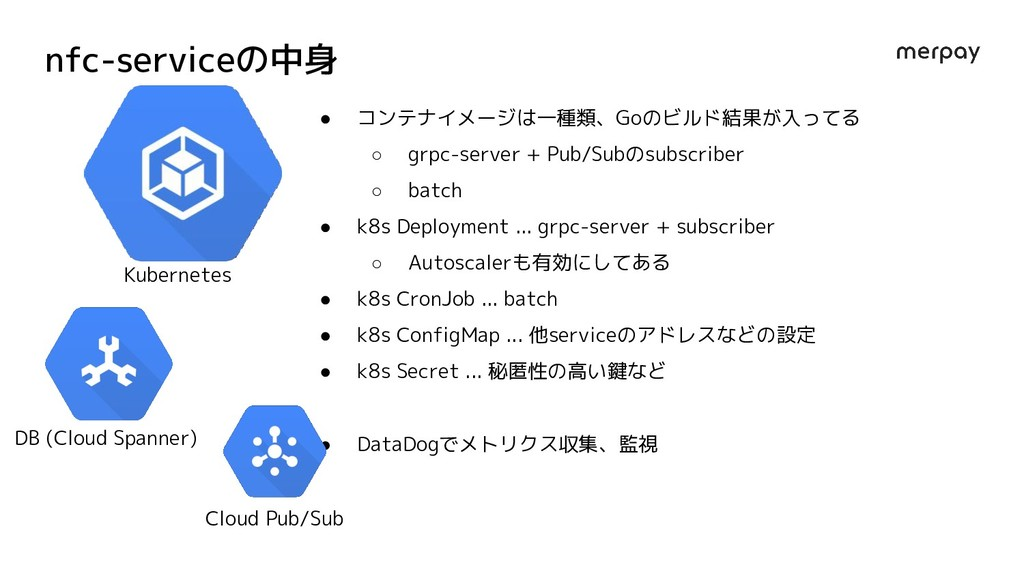 nfc-serviceの中身 DB (Cloud Spanner) Kubernetes ● ...