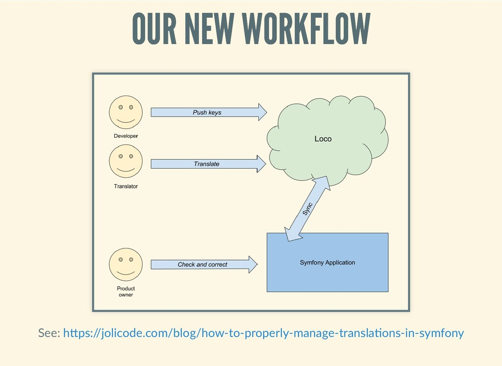 OUR NEW WORKFLOW OUR NEW WORKFLOW See: h ps:/ /...