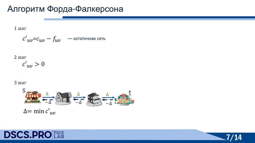 7/14 𝑐′𝑢𝑣 > 0 — остаточная сеть 1 шаг 2 шаг 𝑐′𝑢...