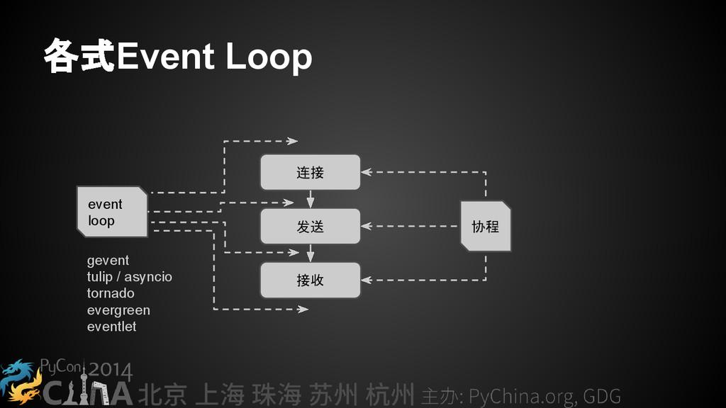各式Event Loop 连接 发送 接收 event loop 协程 gevent tuli...