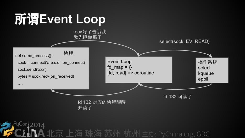 所谓Event Loop def some_process(): sock = connect...