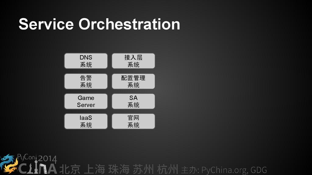 Service Orchestration DNS 系统 接入层 系统 告警 系统 配置管理 ...