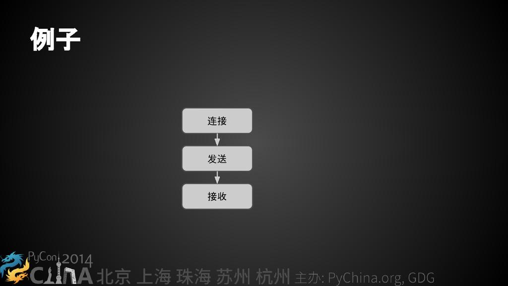 例子 连接 发送 接收