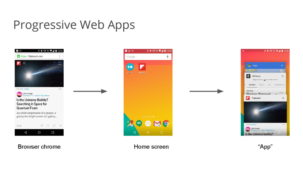 Progressive Web Apps Browser chrome Home screen...