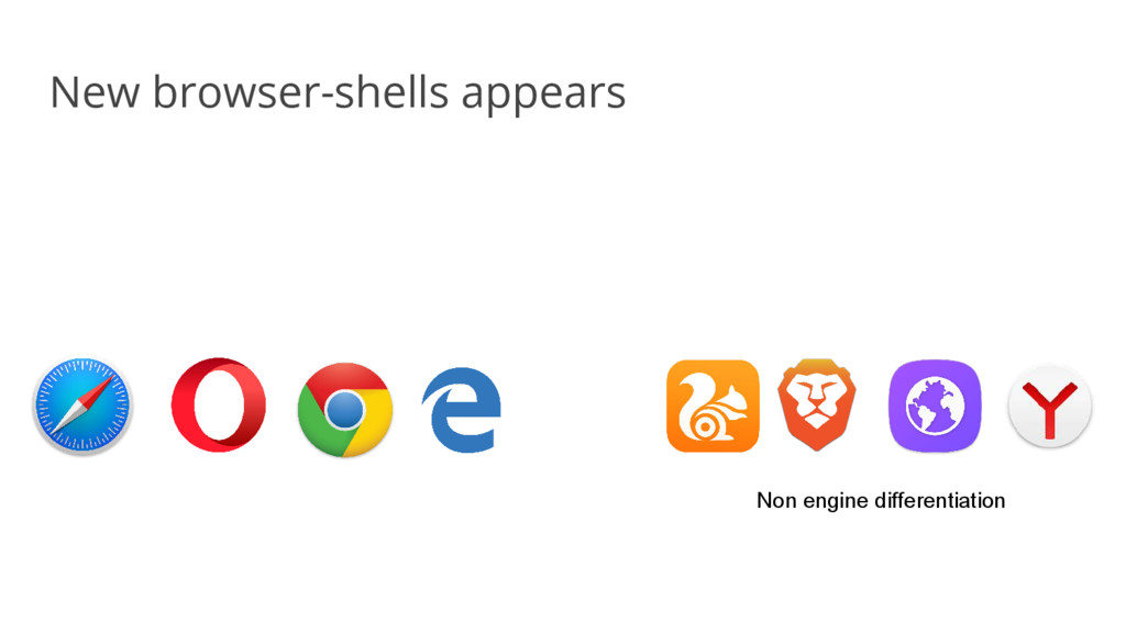New browser-shells appears Non engine different...