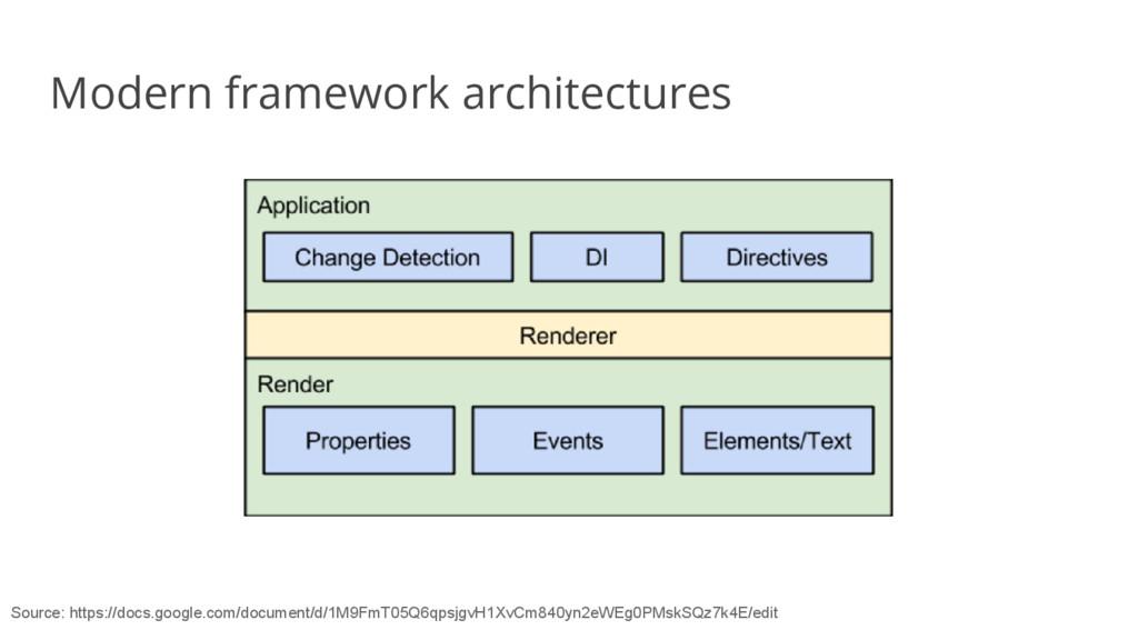 Modern framework architectures Source: https://...
