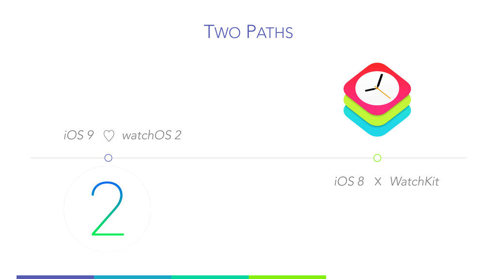 iOS 9 ὑ watchOS 2 iOS 8 ☓ WatchKit TWO PATHS