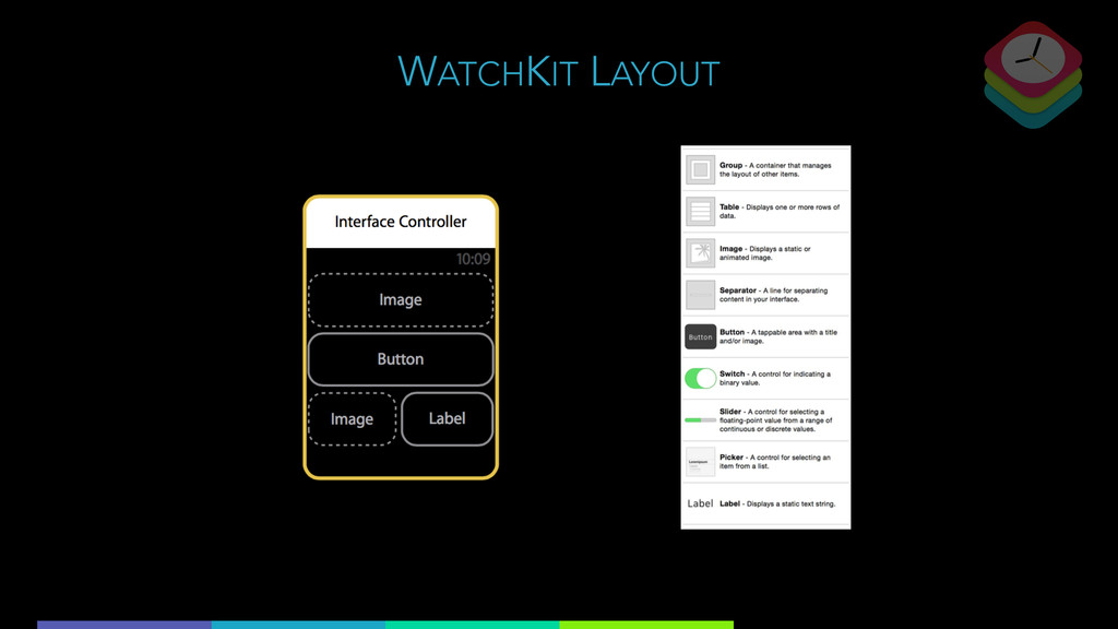 WATCHKIT LAYOUT