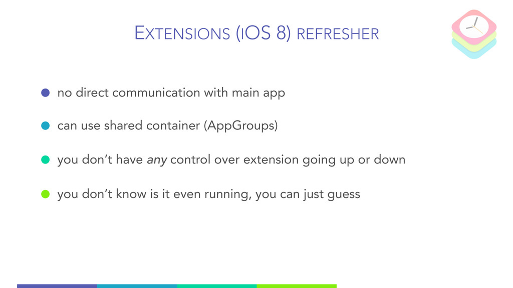 EXTENSIONS (IOS 8) REFRESHER no direct communic...