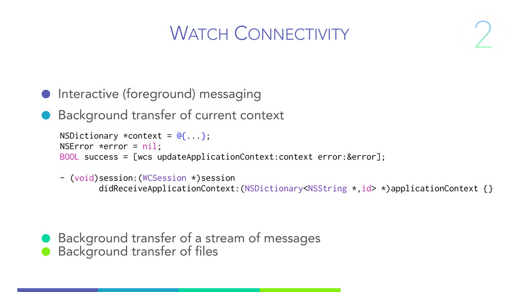 WATCH CONNECTIVITY Interactive (foreground) mes...