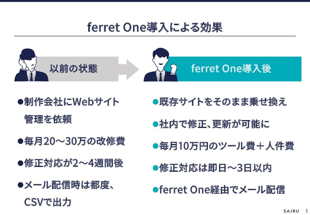 ferret One 1 l Web l 20 30 l 2 4 l CSV ferret O...