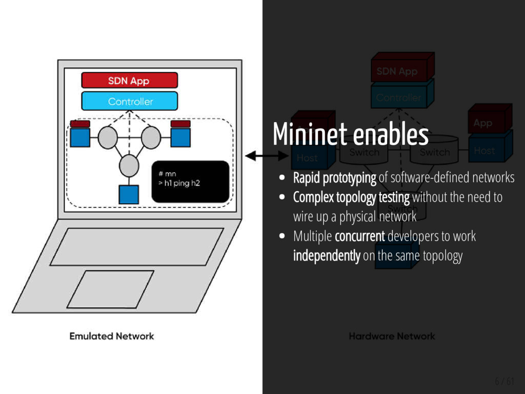 6 / 61 Mininet enables Rapid prototyping of sof...