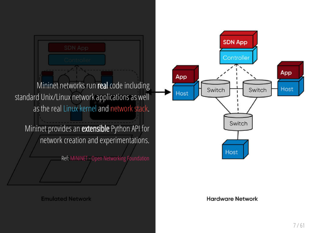7 / 61 Mininet networks run real code including...