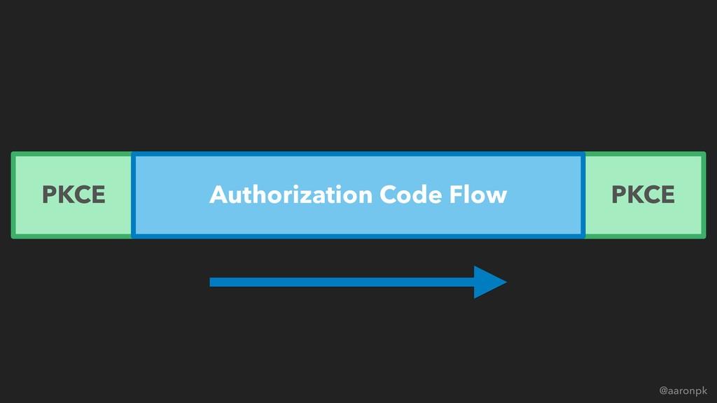 @aaronpk PKCE PKCE Authorization Code Flow