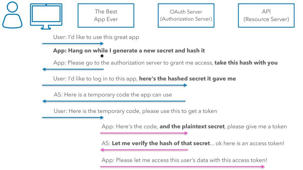 OAuth Server (Authorization Server) API (Resour...
