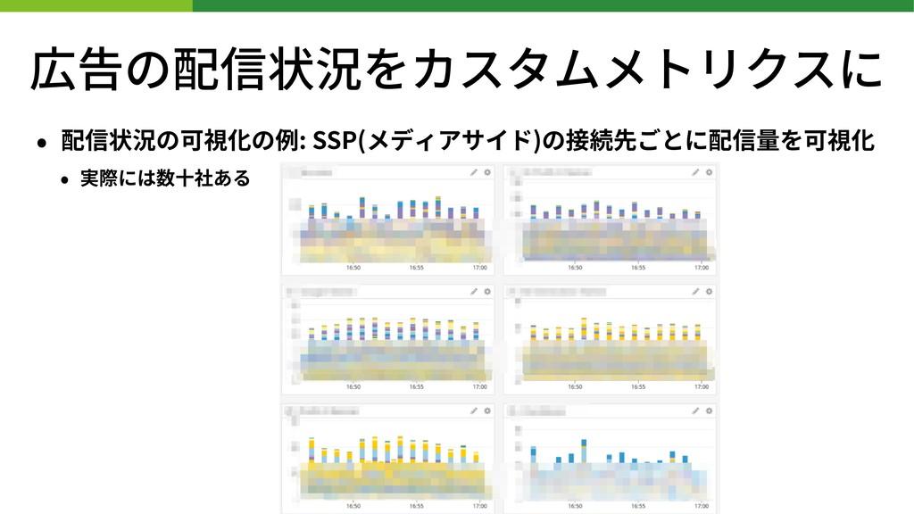 広告の配信状況をカスタムメトリクスに • 配信状況の可視化の例: SSP(メディアサイド)の接...