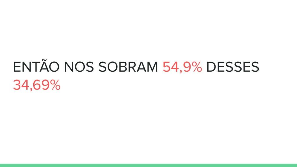 ENTÃO NOS SOBRAM 54,9% DESSES 34,69%
