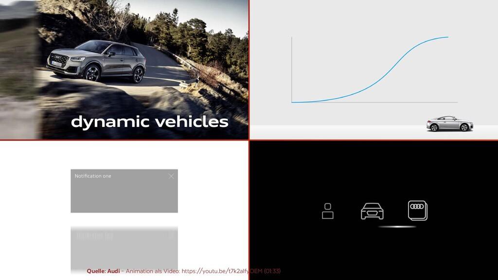 Quelle: Audi – Animation als Video: https://you...