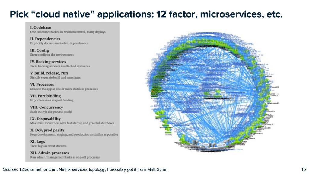 """Pick """"cloud native"""" applications: 12 factor, mi..."""
