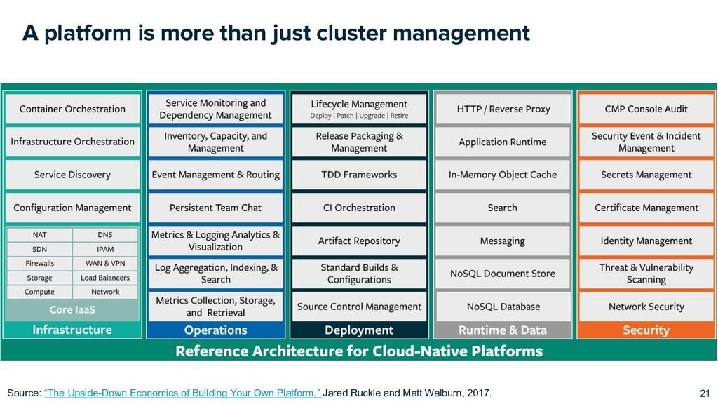 A platform is more than just cluster management...