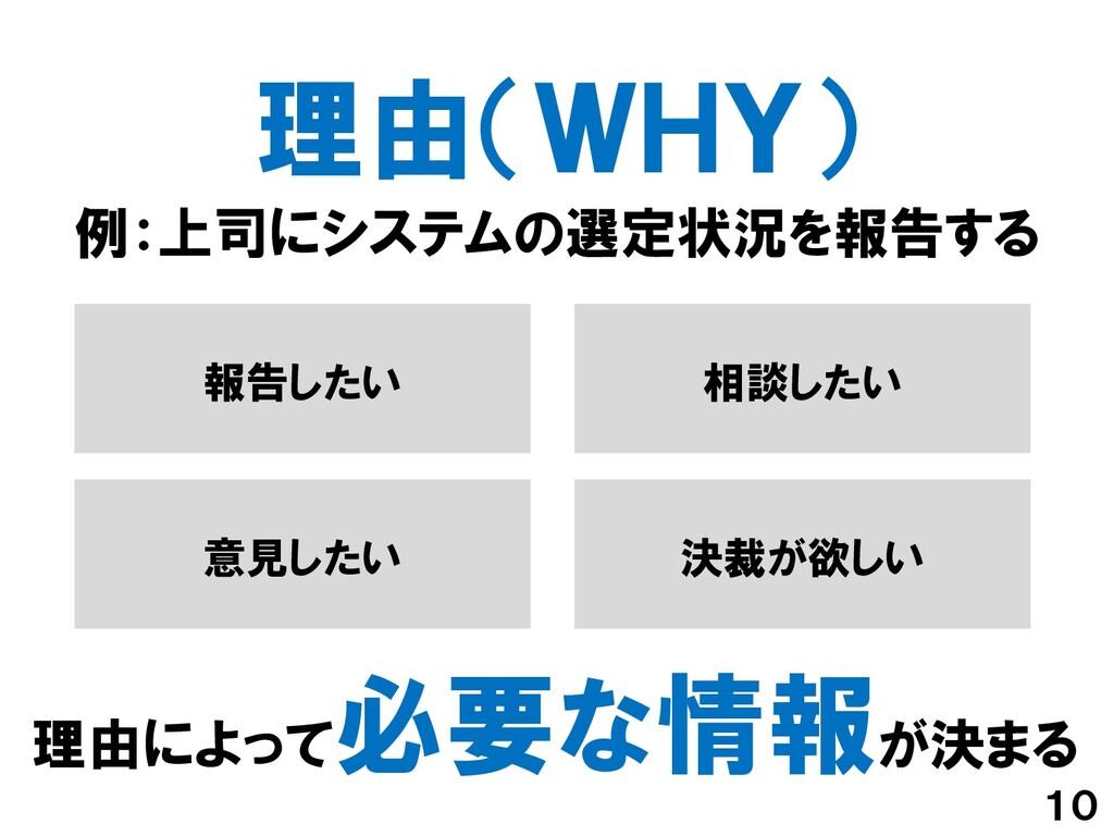理由(WHY) 10 理由によって 必要な情報が決まる 例:上司にシステムの選定状況を報告する...
