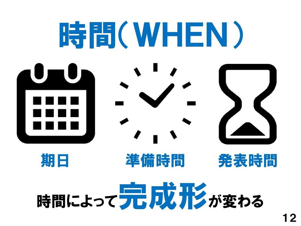 時間(WHEN) 12 時間によって 完成形が変わる 準備時間 期日 発表時間