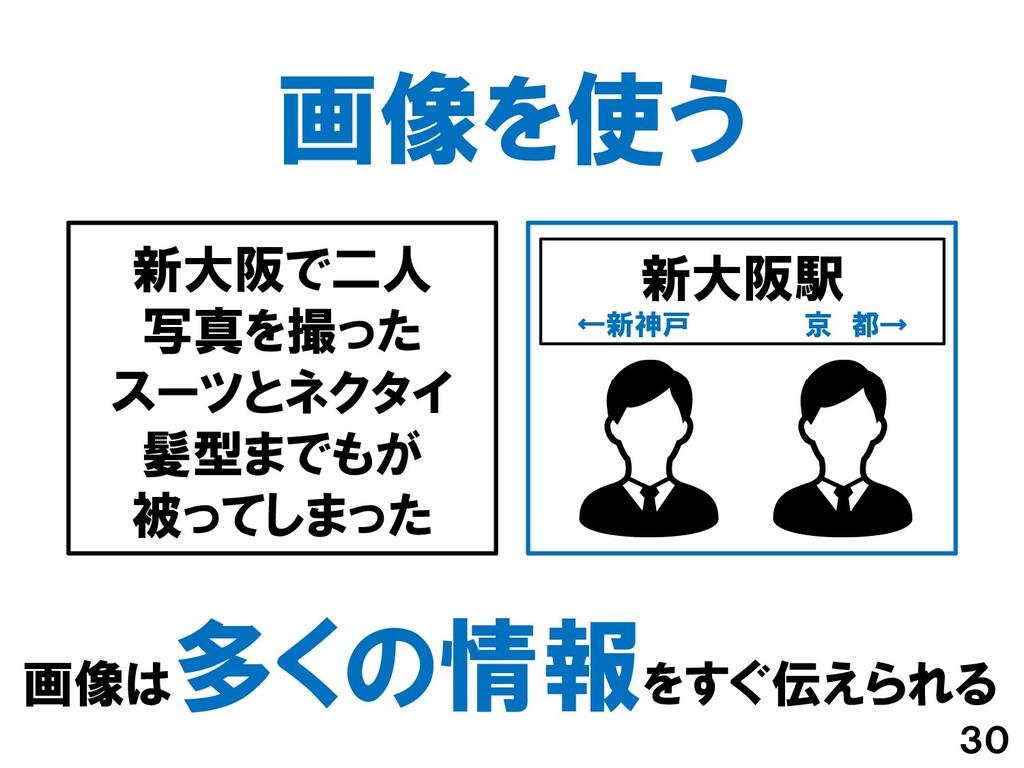 画像を使う 30 画像は 多くの情報をすぐ伝えられる 新大阪で二人 写真を撮った スーツとネク...