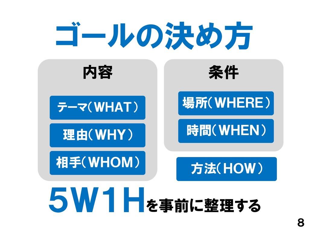 ゴールの決め方 8 5W1Hを事前に整理する 内容 テーマ(WHAT) 理由(WHY) 相手(...