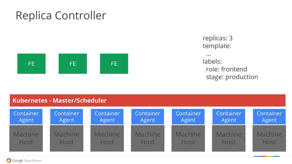 Google confidential │ Do not distribute FE FE F...