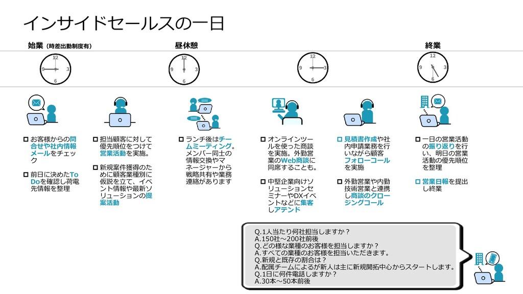 Dell Customer Communication - Confidential Q.1人...