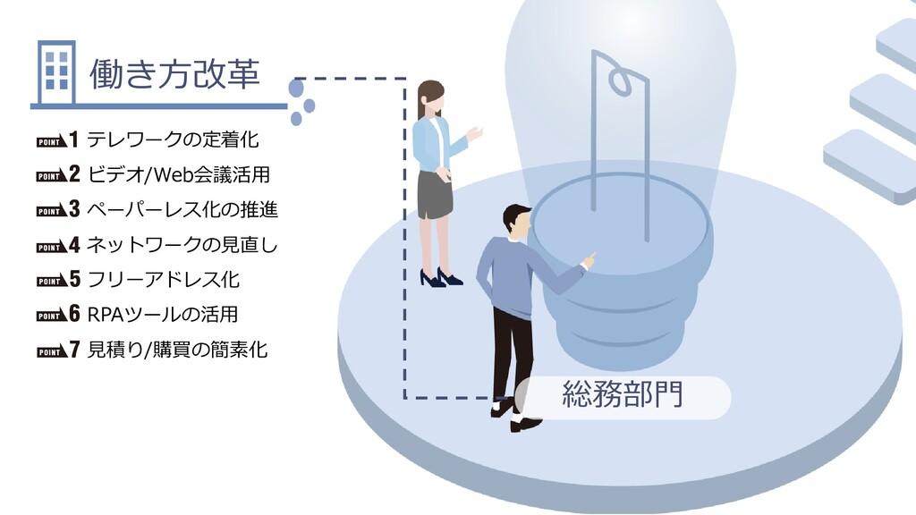 Dell Customer Communication - Confidential 総務部門...