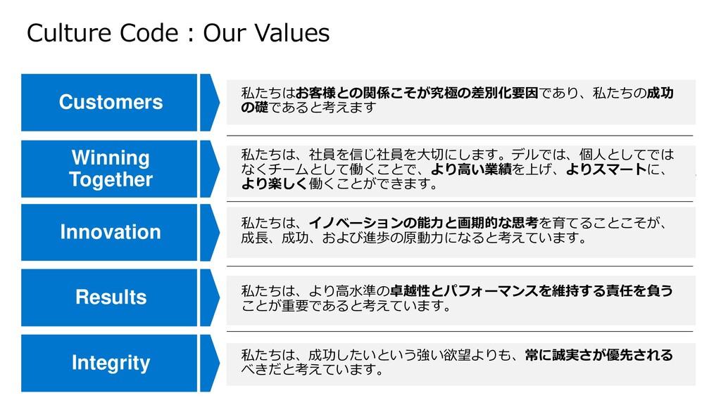 Dell Customer Communication - Confidential Cust...