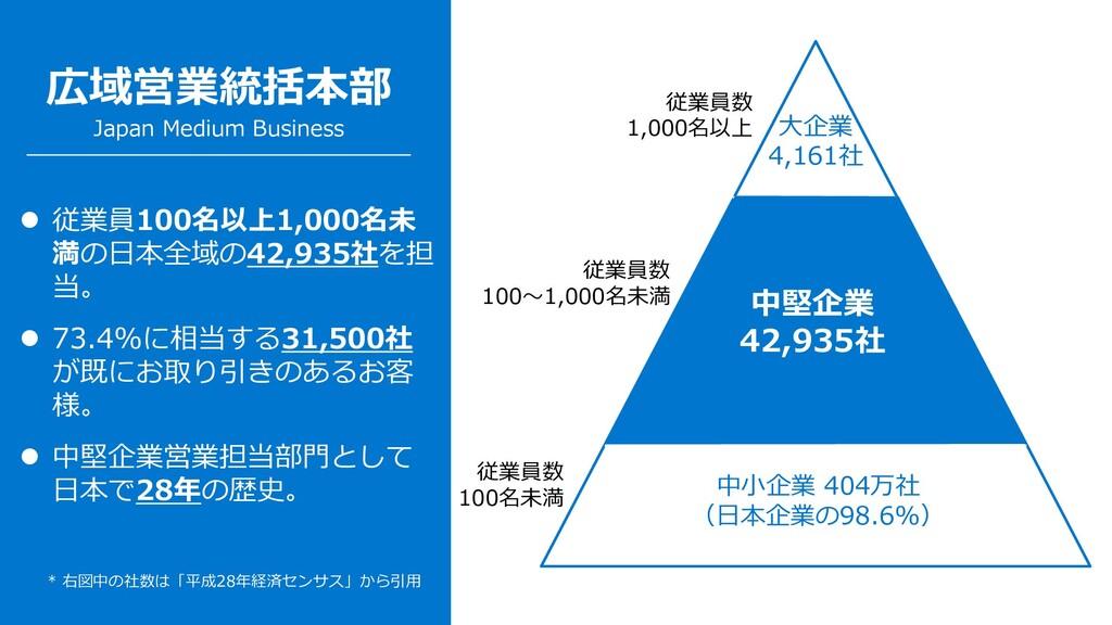 Dell Customer Communication - Confidential 大企業 ...
