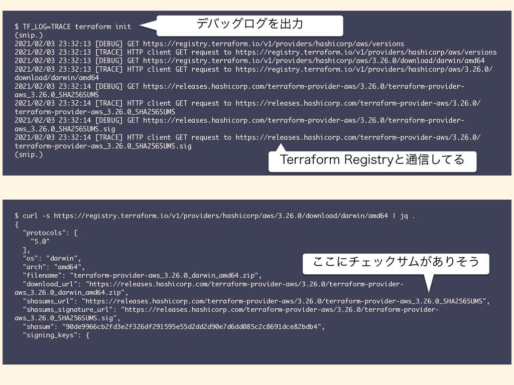 $ curl -s https://registry.terraform.io/v1/prov...
