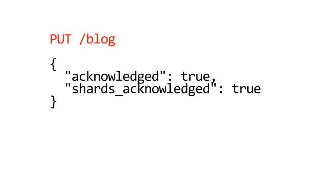 "PUT /blog { ""acknowledged"": true, ""shards_ackno..."