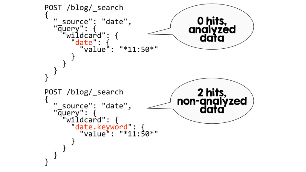 """0 hits, analyzed data POST /blog/_search { """"_so..."""
